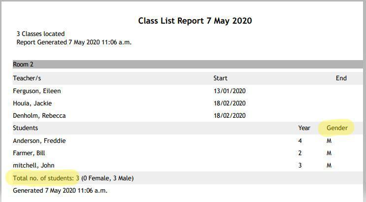 Admin Class List Gender