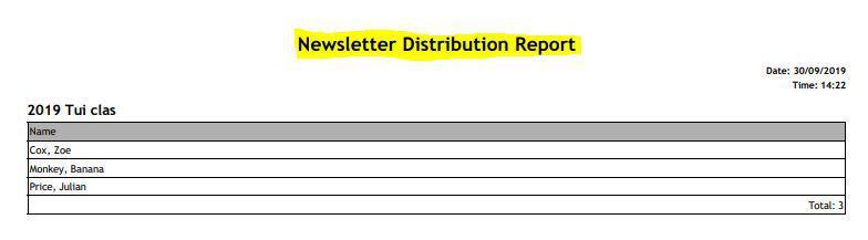 Newsletter Distribution