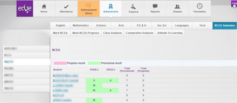 we wanted to show you the teacher view NCEA Progress summary